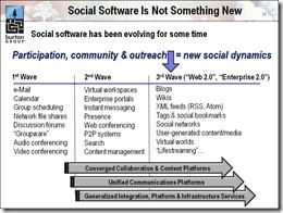 SocialSoftware